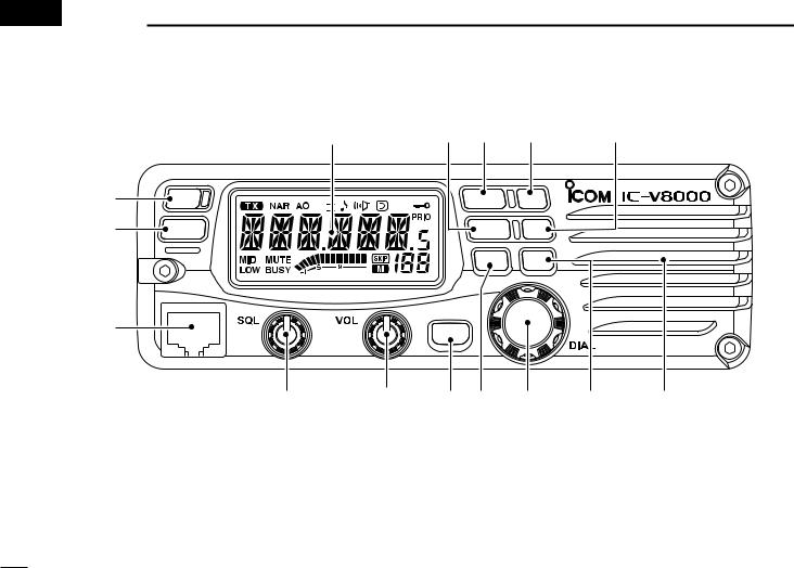 Icom IC-V8000 User Manual