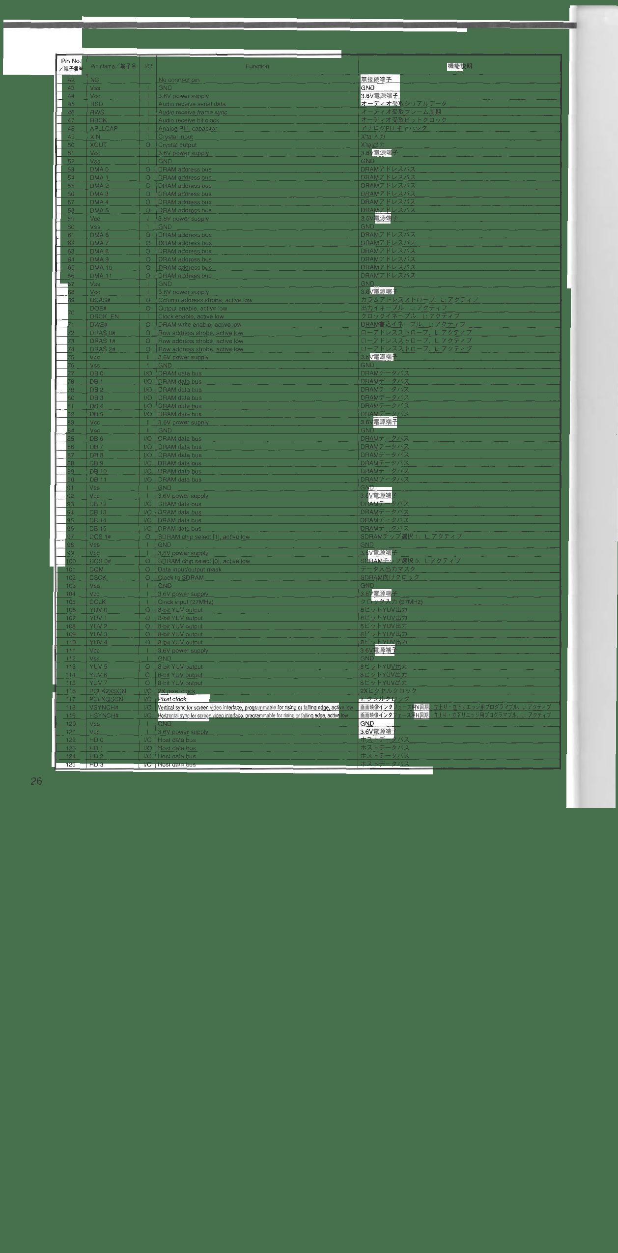 Denon DVD-2800 Service Manual