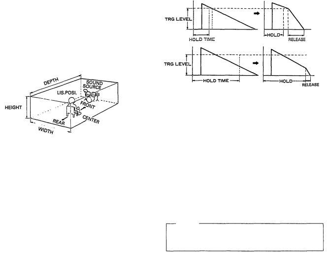 Yamaha SPX1000 User Manual