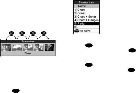 NorthStar Navigation Multi-Function Unit M121, Multi