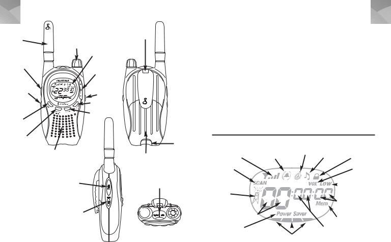 Cobra Electronics MICROTALK PR 950 DX, PR950DX User Manual 2