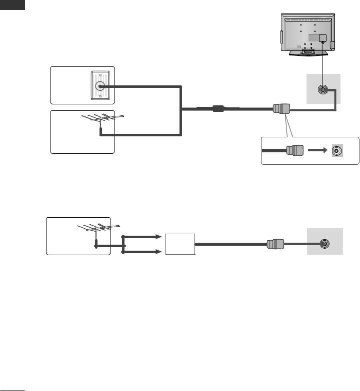 LG Electronics 19LG30, 26LG30, 19LS4D, 22LG30, 22LLS4 4D