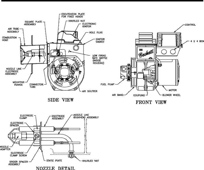 Burnham RSA User Manual