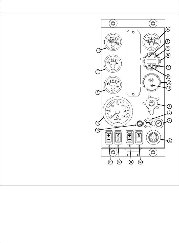 John Deere POWERTECH 4045, POWERTECH 6068 OPERATOR'S MANUAL