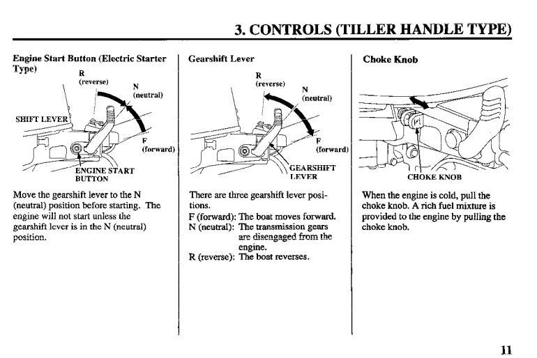 Honda Power Equipment BF30A, BF25A User Manual