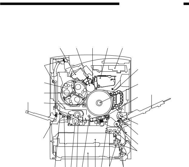 Canon CP660 Service Manual