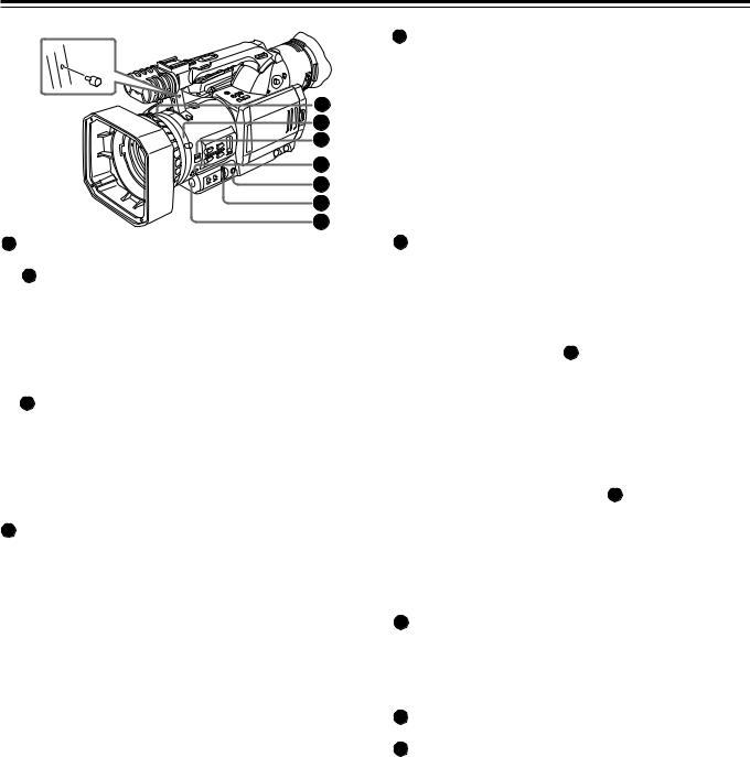 Panasonic AG-DVX100B User Manual