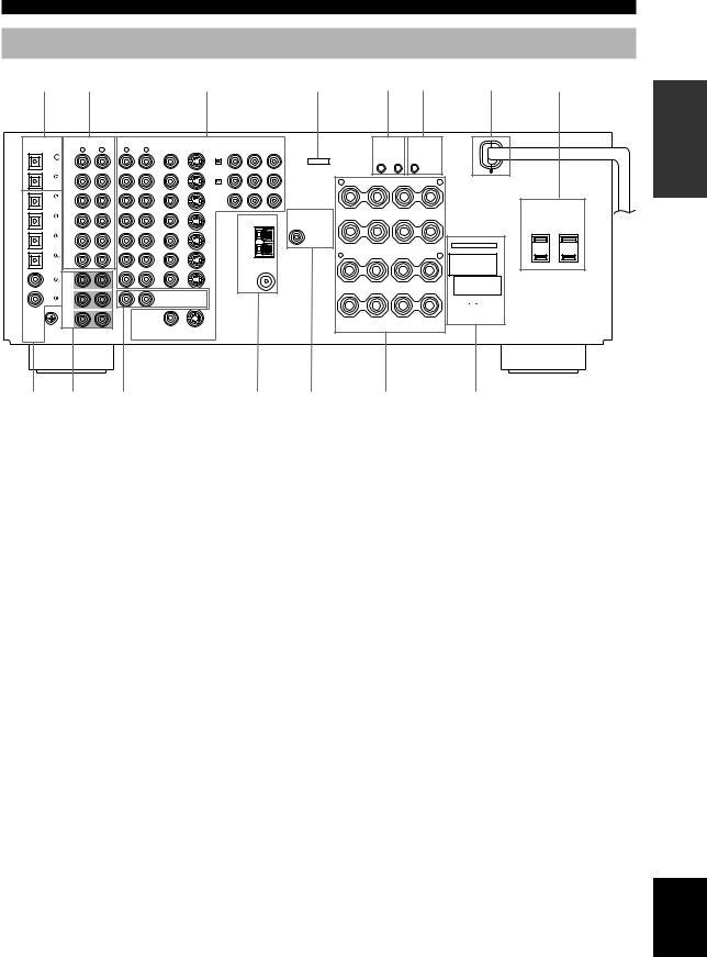 Yamaha HTR-5590 User Manual