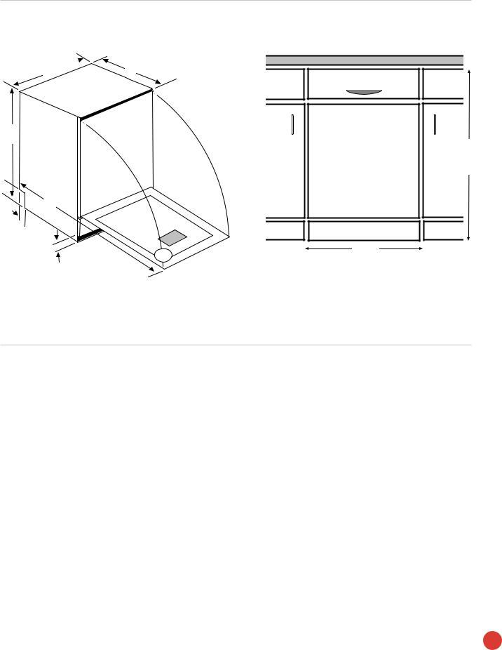 Asko D1996 User Manual