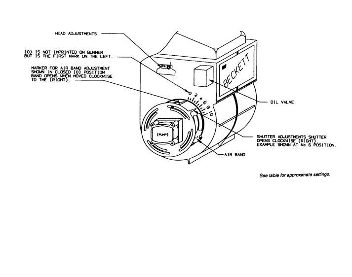 Slant-Fin BOILERS User Manual