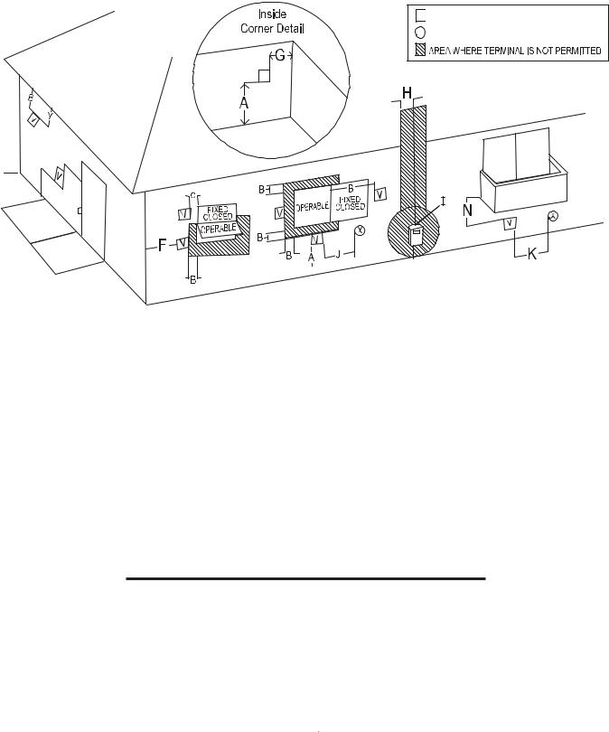 Goodman Mfg GAS-FIRED WARM AIR FURNACE User Manual