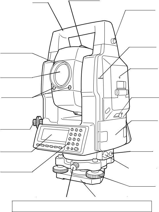 Topcon GTS-821A, GTS-823A, GTS-825A, GTS-822A User Manual