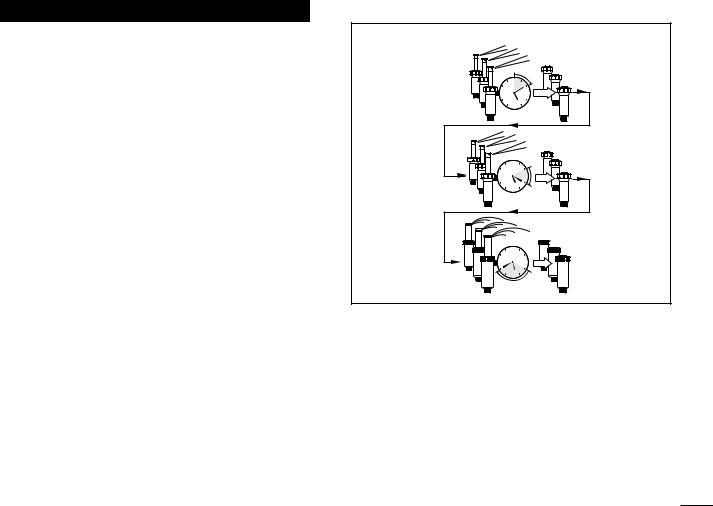 Toro GREENKEEPER 212 User Manual
