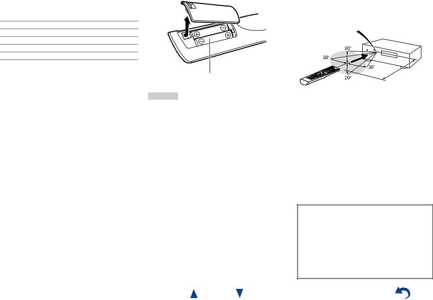 Onkyo TX-NR414 User Manual 2
