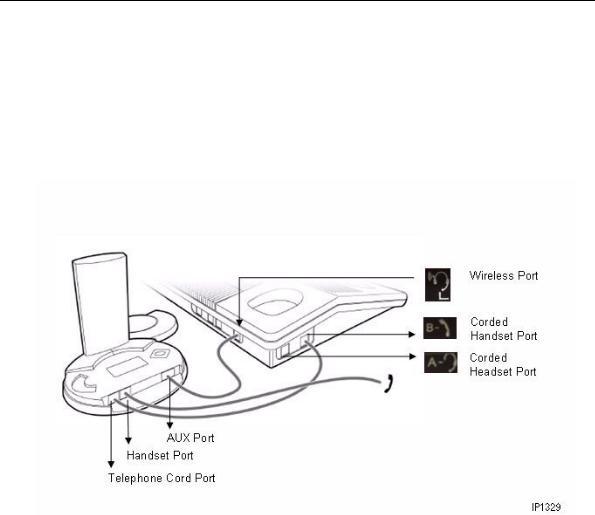 Mitel 5540 User Manual