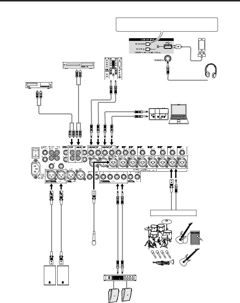 Yamaha MGP16X, MGP12X User Manual