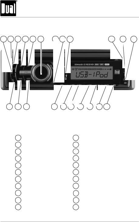 Dual XDMA6438 User Manual