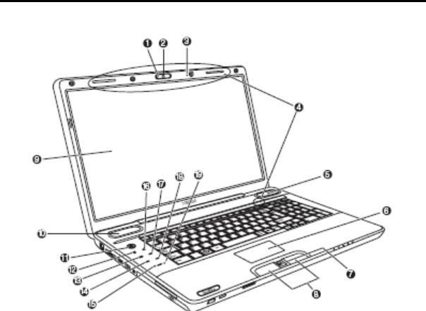 Toshiba satellite p500 pro p500 Service Manual