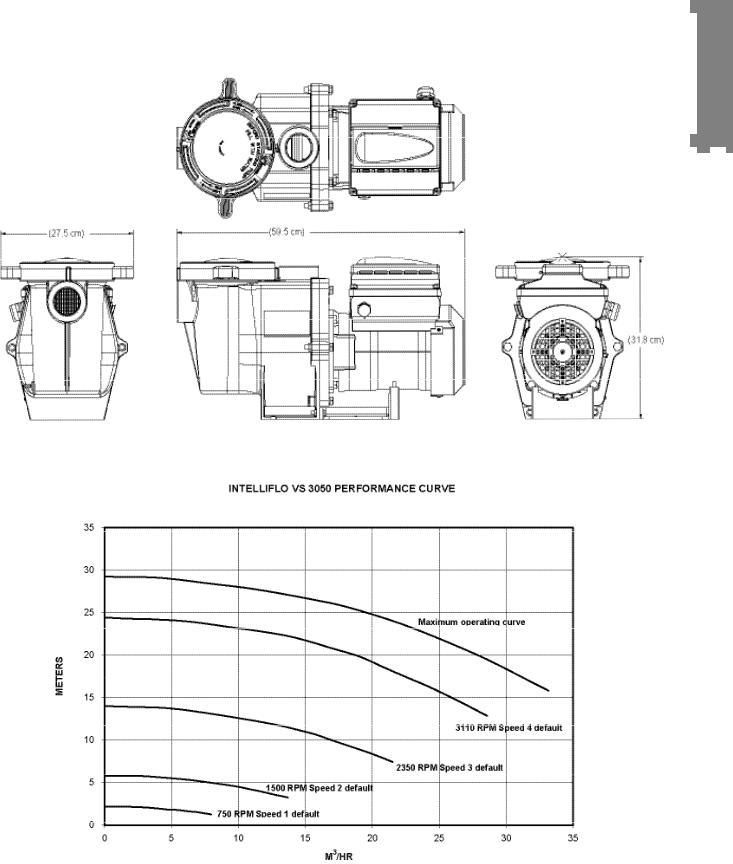 Pentair INTELLIFLO VS-3050 User Manual
