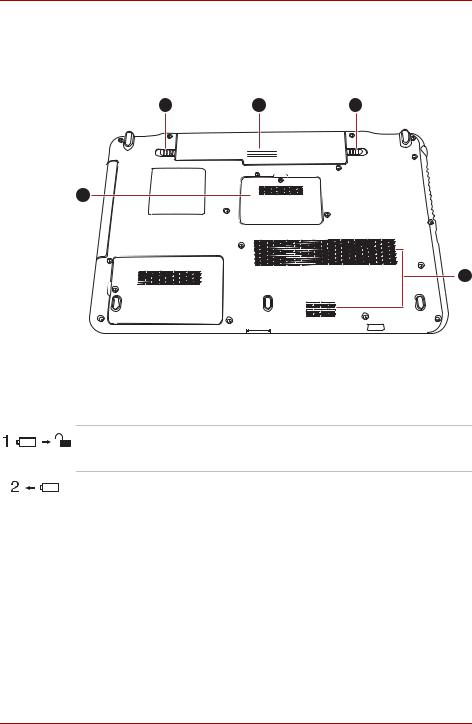 Toshiba SATELLITE P755, SATELLITE P750 User Manual