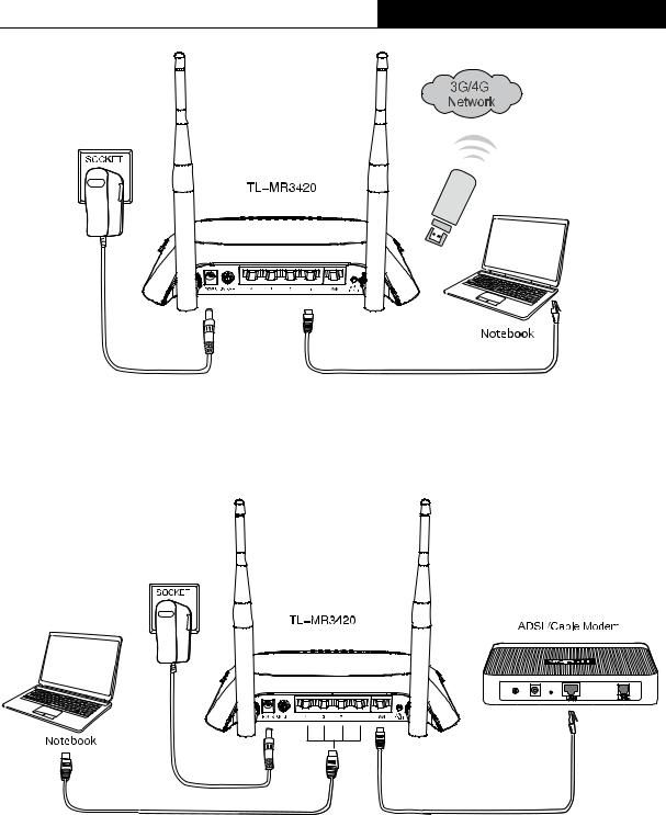 TP-Link TL-MR3420 User Manual