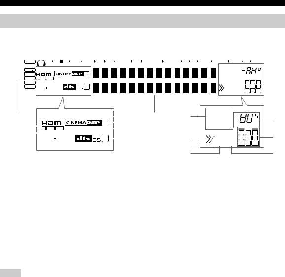 Yamaha RX-Z7 User Manual