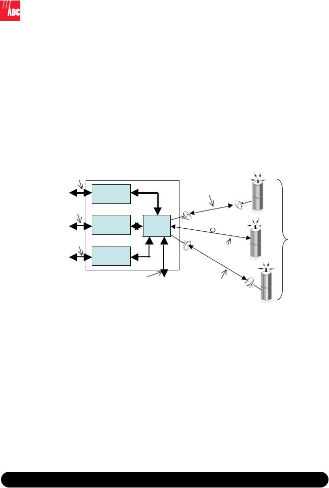 ADC Universal Radio Head FlexWave User Manual