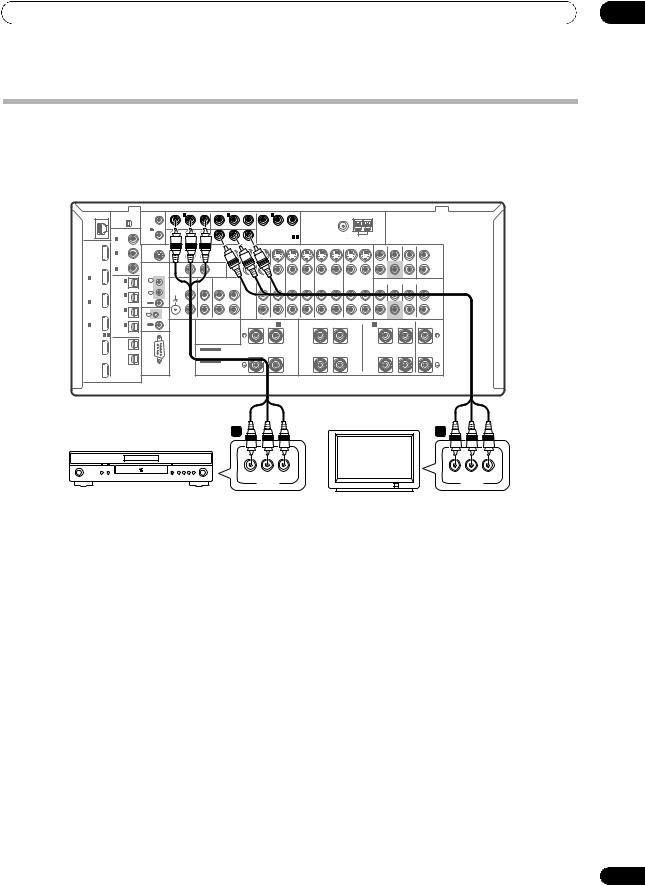 Pioneer Elite SC-07, SC-05, SC-07 User Manual