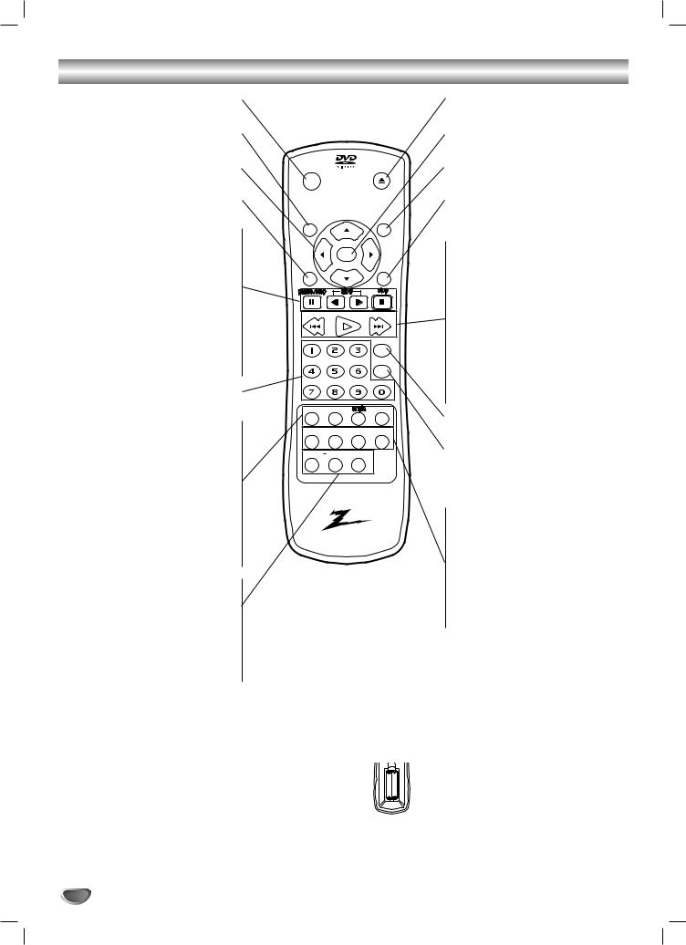 Zenith DVB352 User Manual
