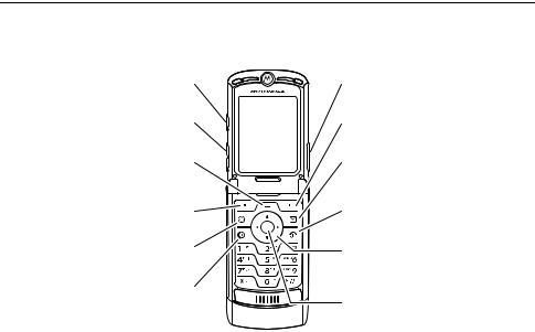 Motorola MOTORAZR V3E, RAZR V3e User Manual