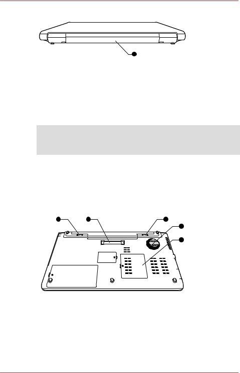 Toshiba Tecra R800, Satellite R830, Satellite R850