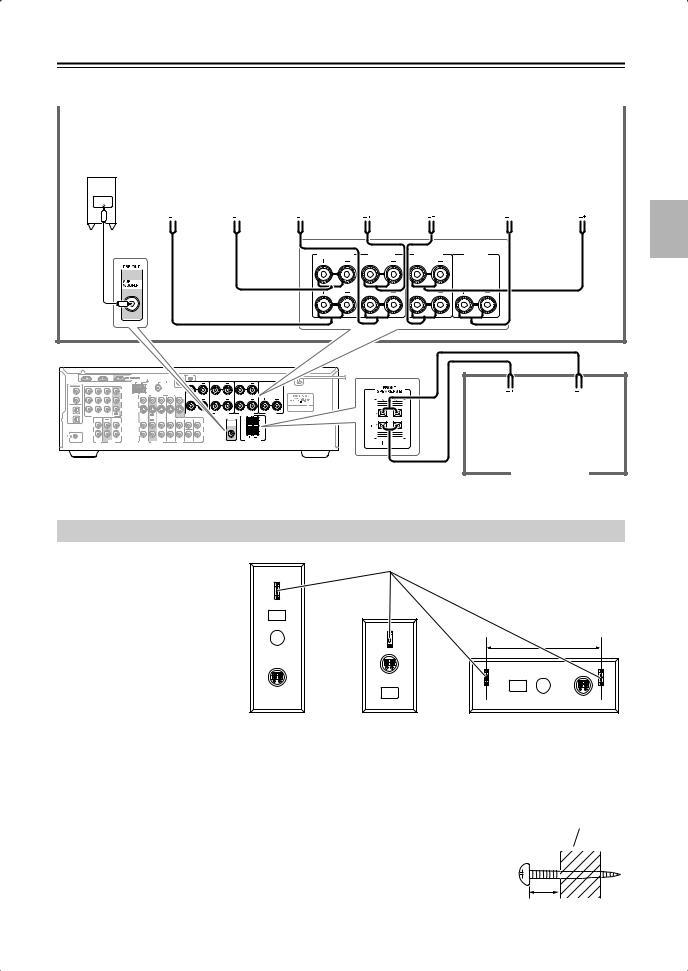 Onkyo SKM-550S, SKF-550F, SKC-550C, HT-R550, SKB-550, SKW