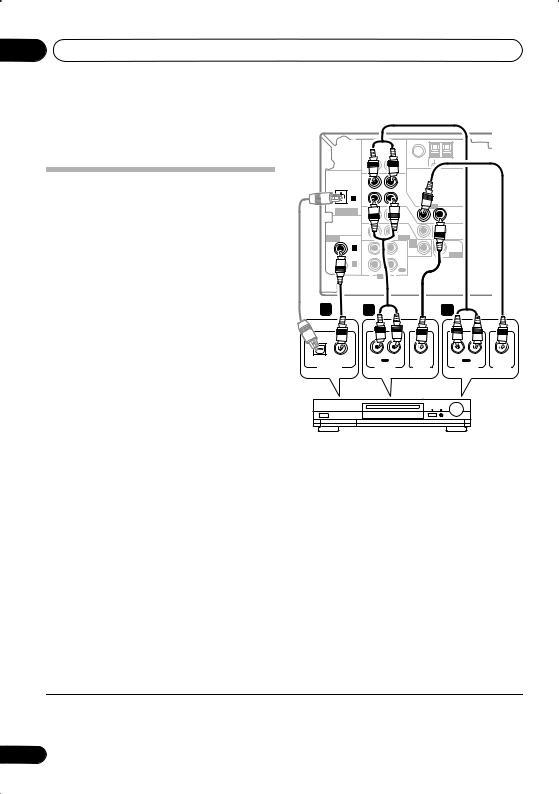 Pioneer VSX-516-K, VSX-416-K, VSX-516-S User Manual