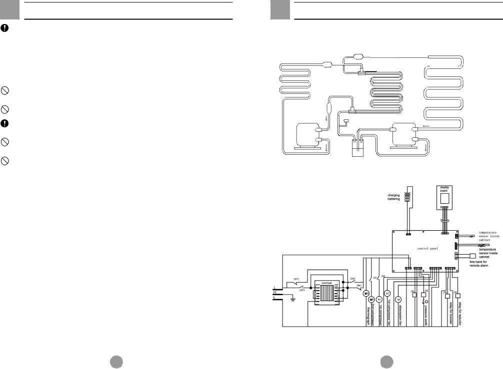 Haier DW-86L288, DW-86L386, DW-86L628, DW-86W420, DW