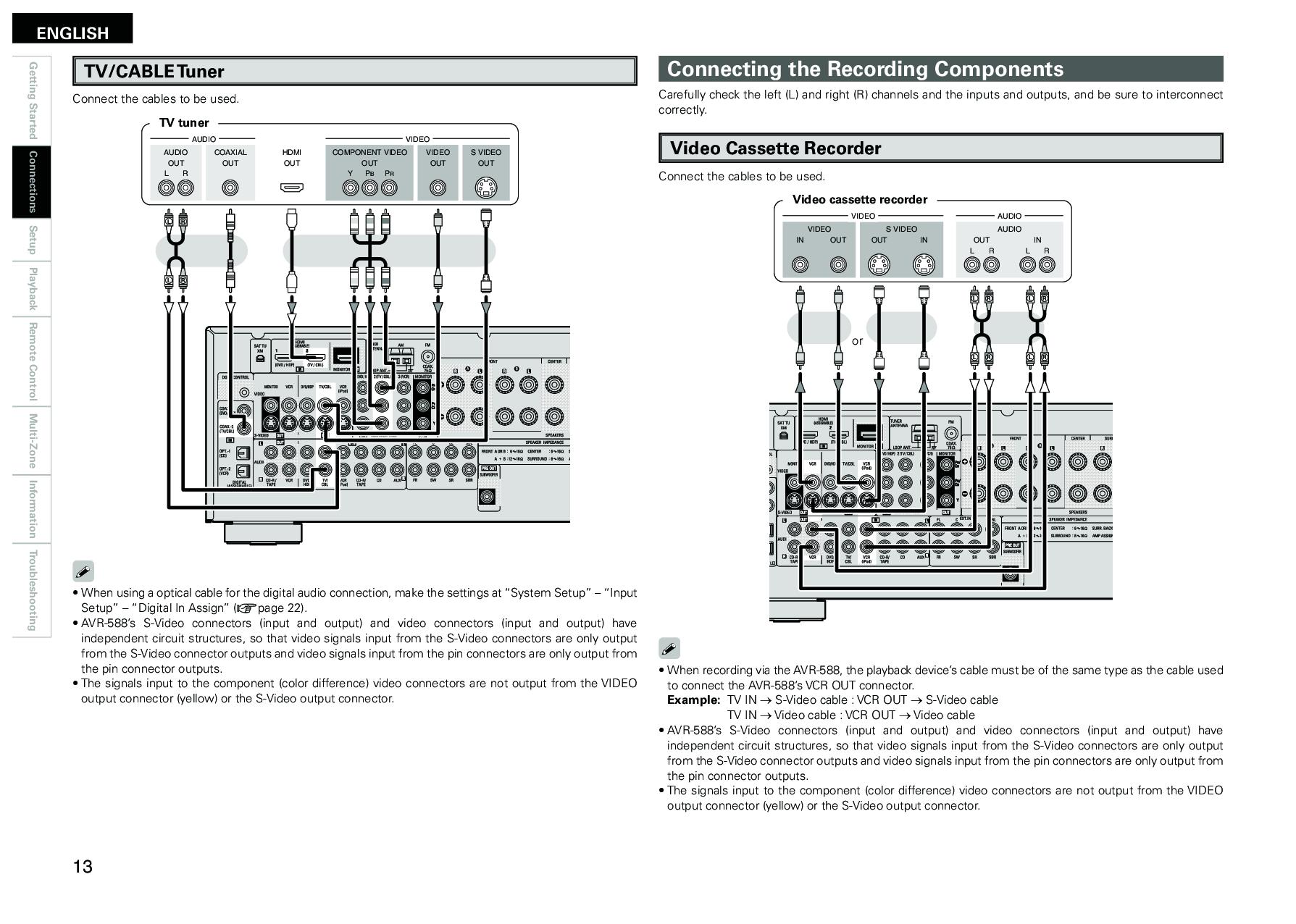 Denon AVR-588 User Manual