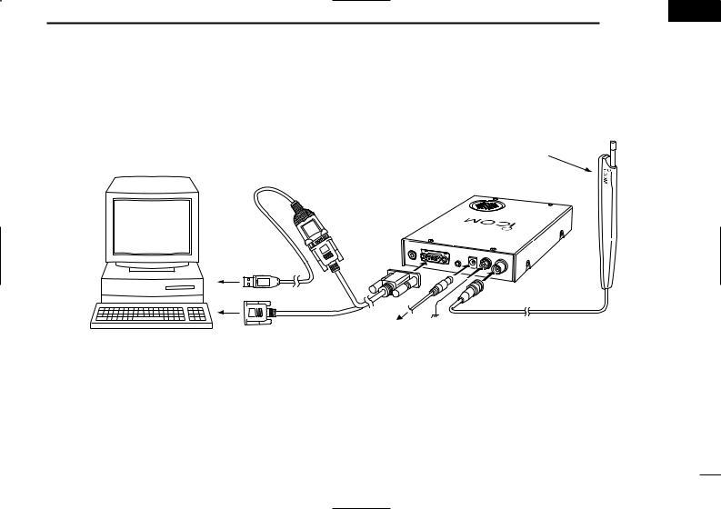 Icom IC-PCR1000 User Manual