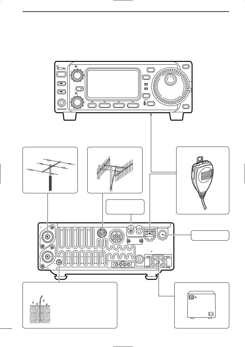 Icom IC-706MKIIG, IC-706MK2G User Manual