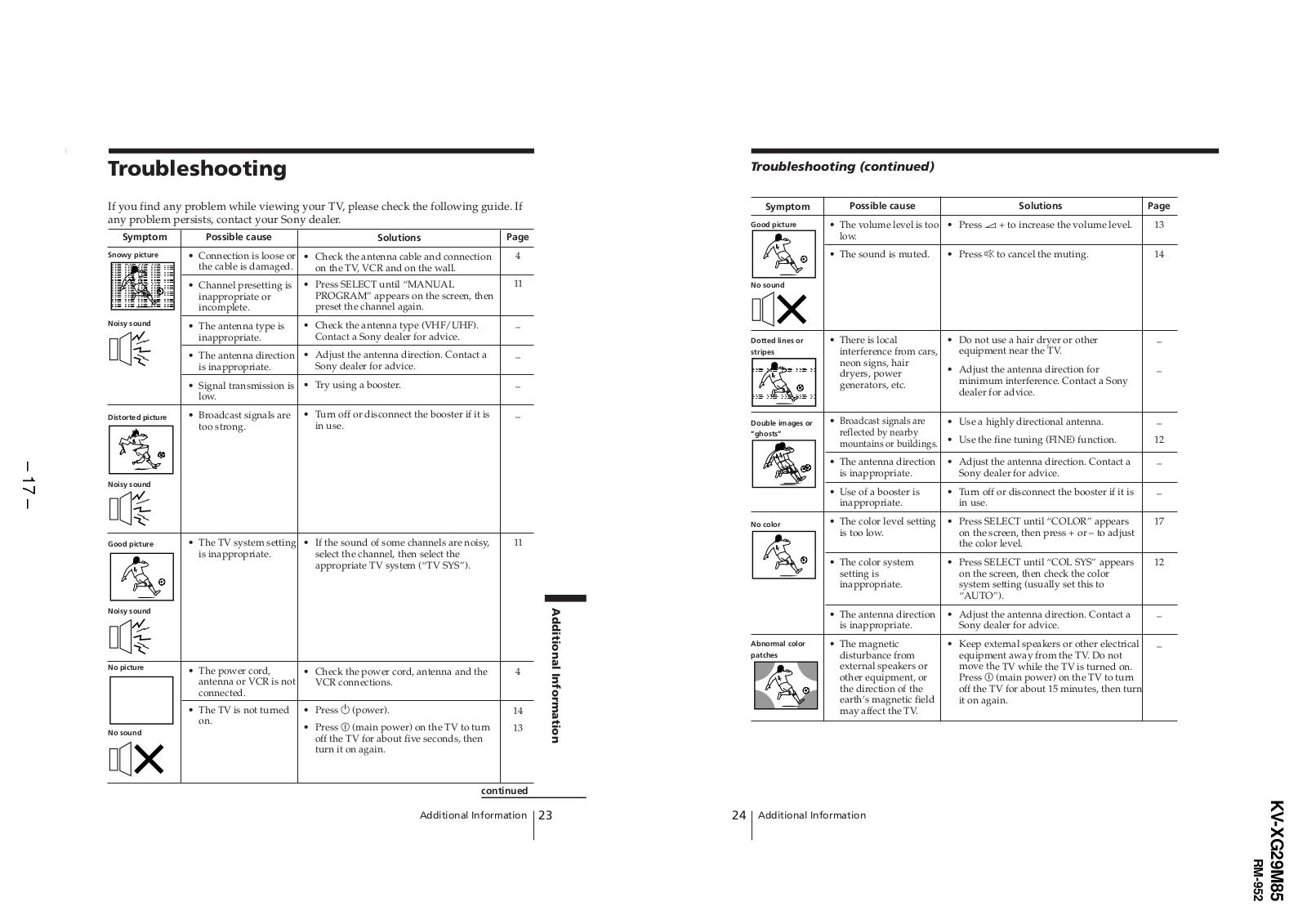Sony BG3S CHASSIS KV-XG29M85 Service Manual