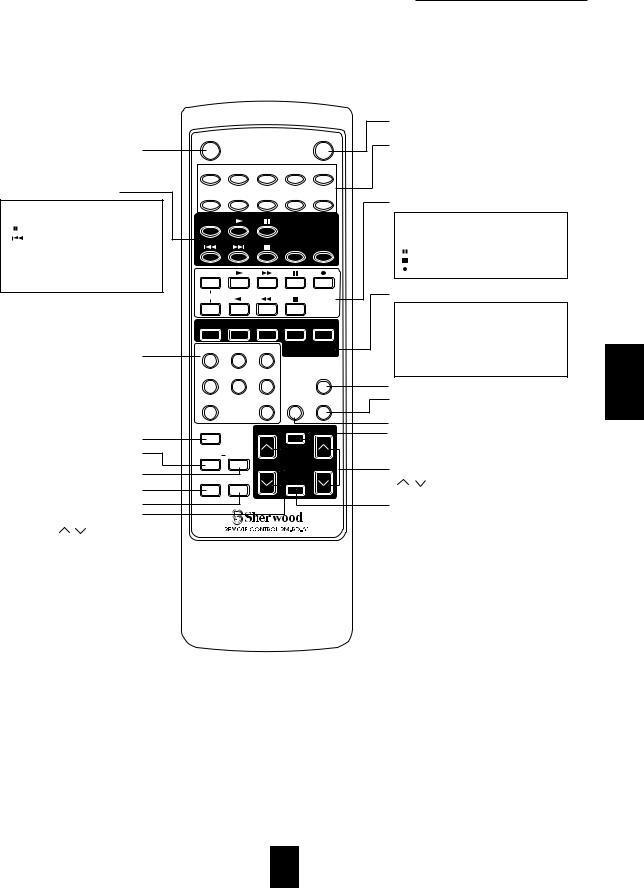 Sherwood RD-6105, RD-6105R, RD-6405R, RD-6405 User Manual