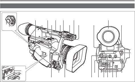 Panasonic AG-HVX200AP, AG-HVX200 User Manual