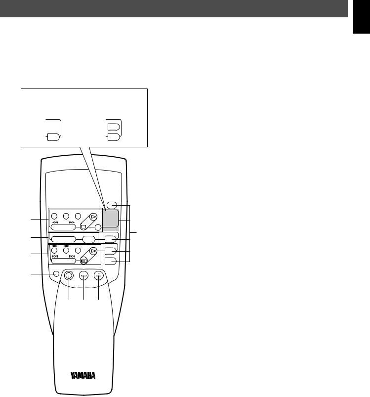 Yamaha RX-395, RX-495RDS, RX-395RDS User Manual