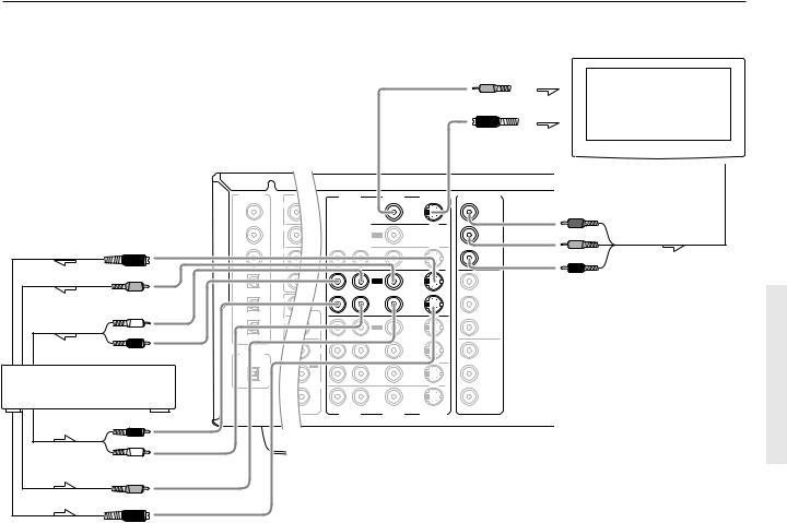 Onkyo TX-SR800 User Manual