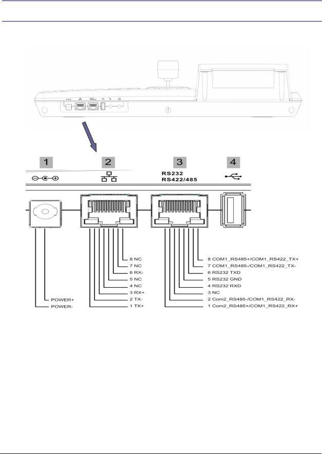 Honeywell Ultrakey Plus HJK7000 User Manual