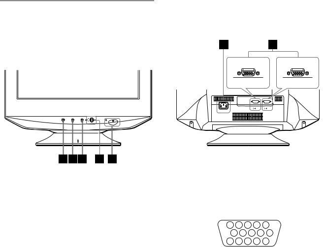 Sony DELUXEPRO CPD-G520 User Manual