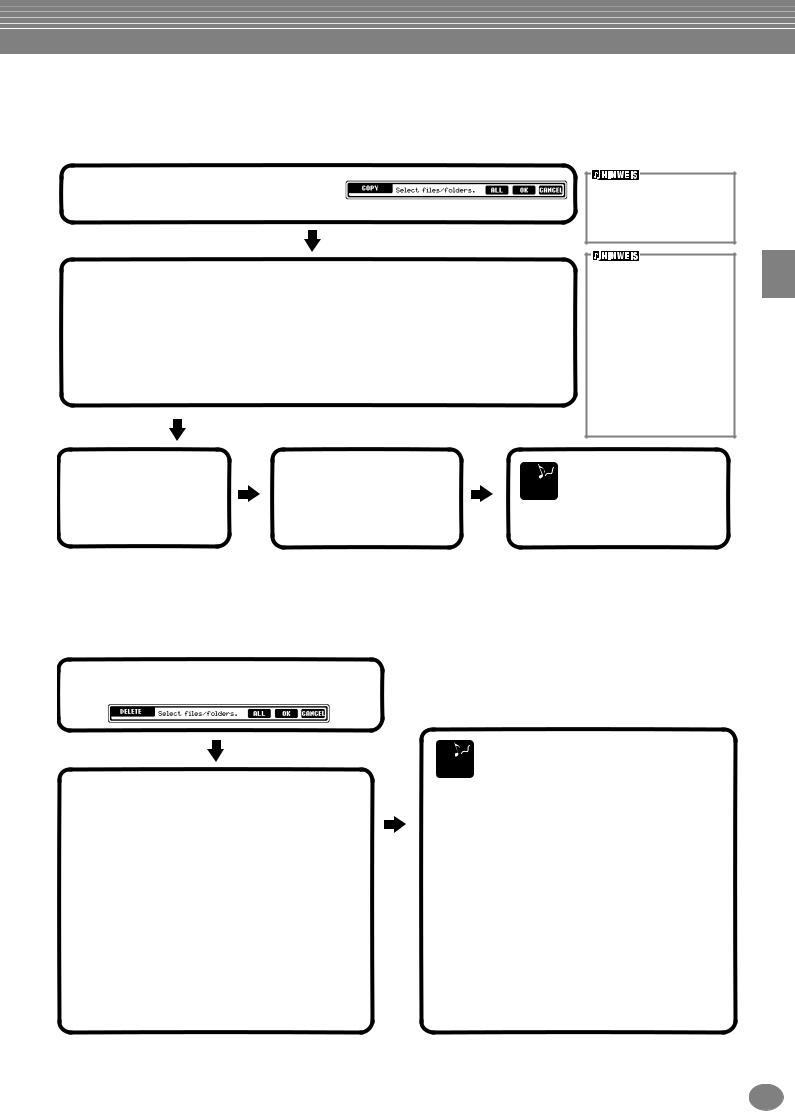Yamaha PortaTone PSR-2000-1000 User Manual