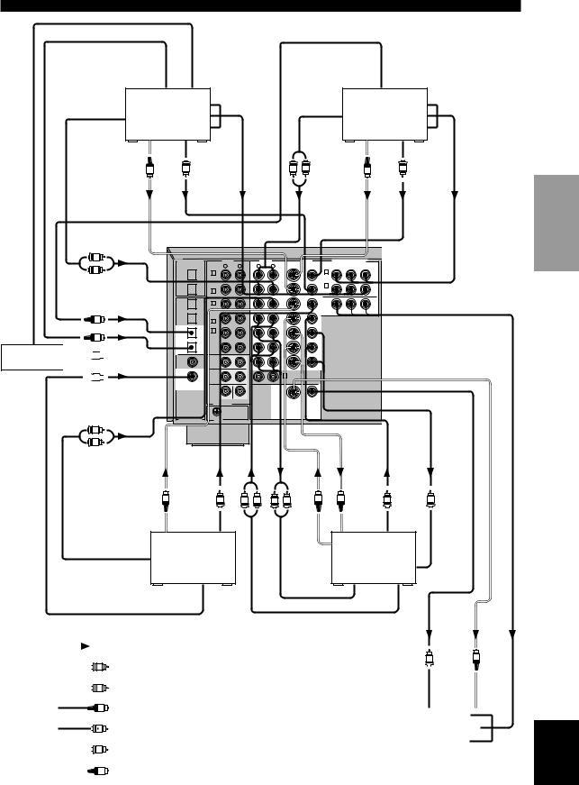 Yamaha DSP-AX3200 User Manual