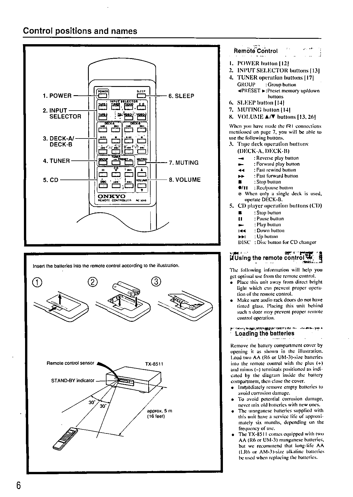 Onkyo TX-8511 Instruction Manual