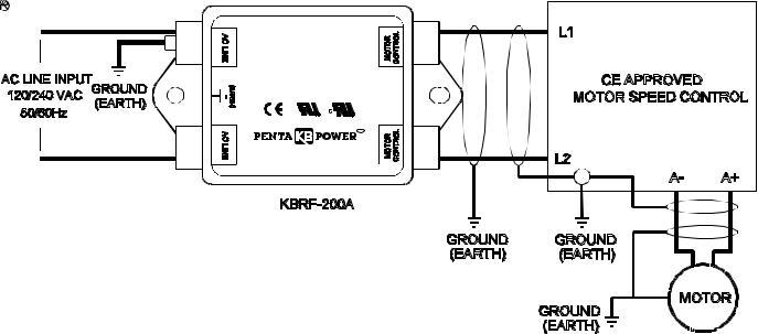 Kb Electronics KBRF-200A User Manual