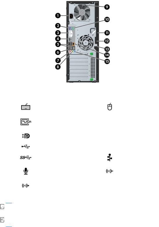 HP Convertible Mini-tower Workstatio D3J88UT#ABA, C1D80UT