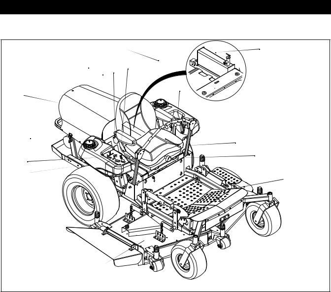 Gravely 250Z, 260Z User Manual